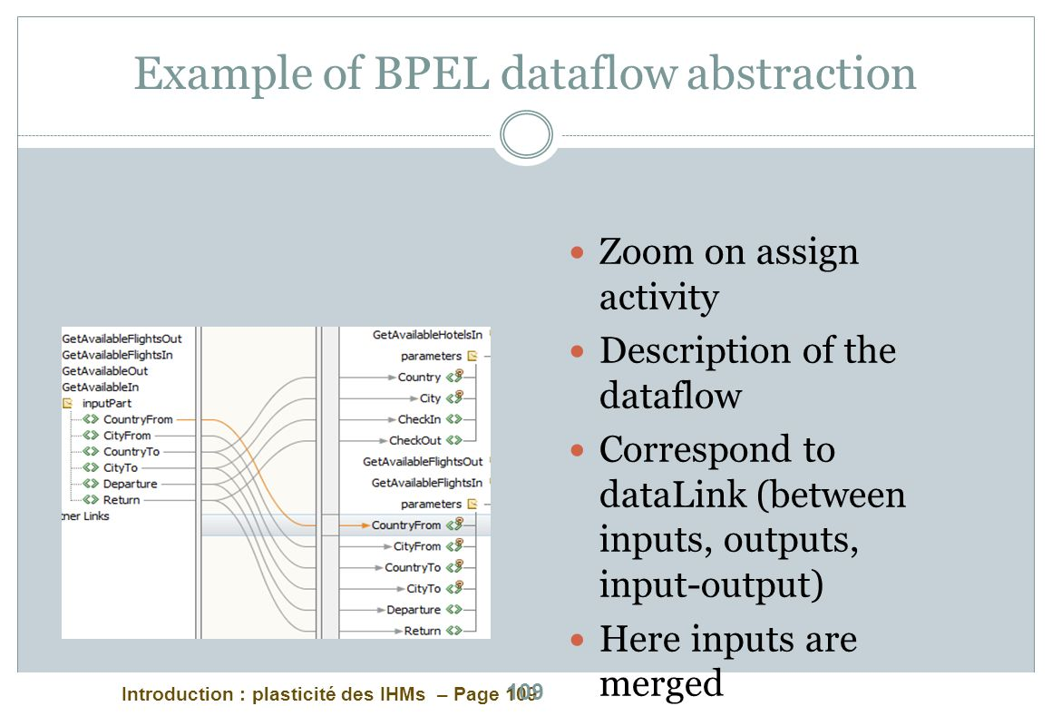 Example of BPEL dataflow abstraction