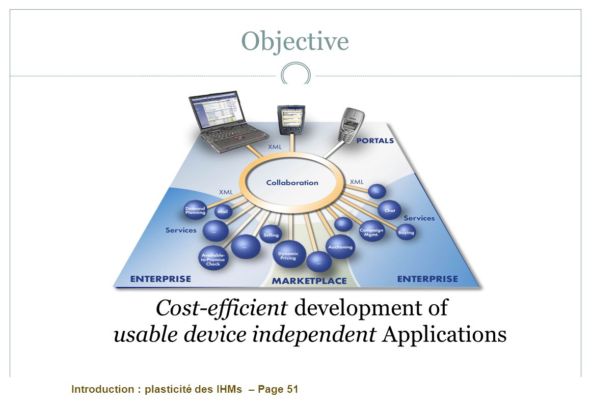 Cost-efficient development of usable device independent Applications