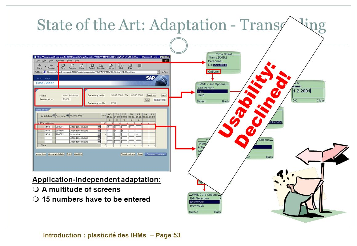 State of the Art: Adaptation - Transcoding