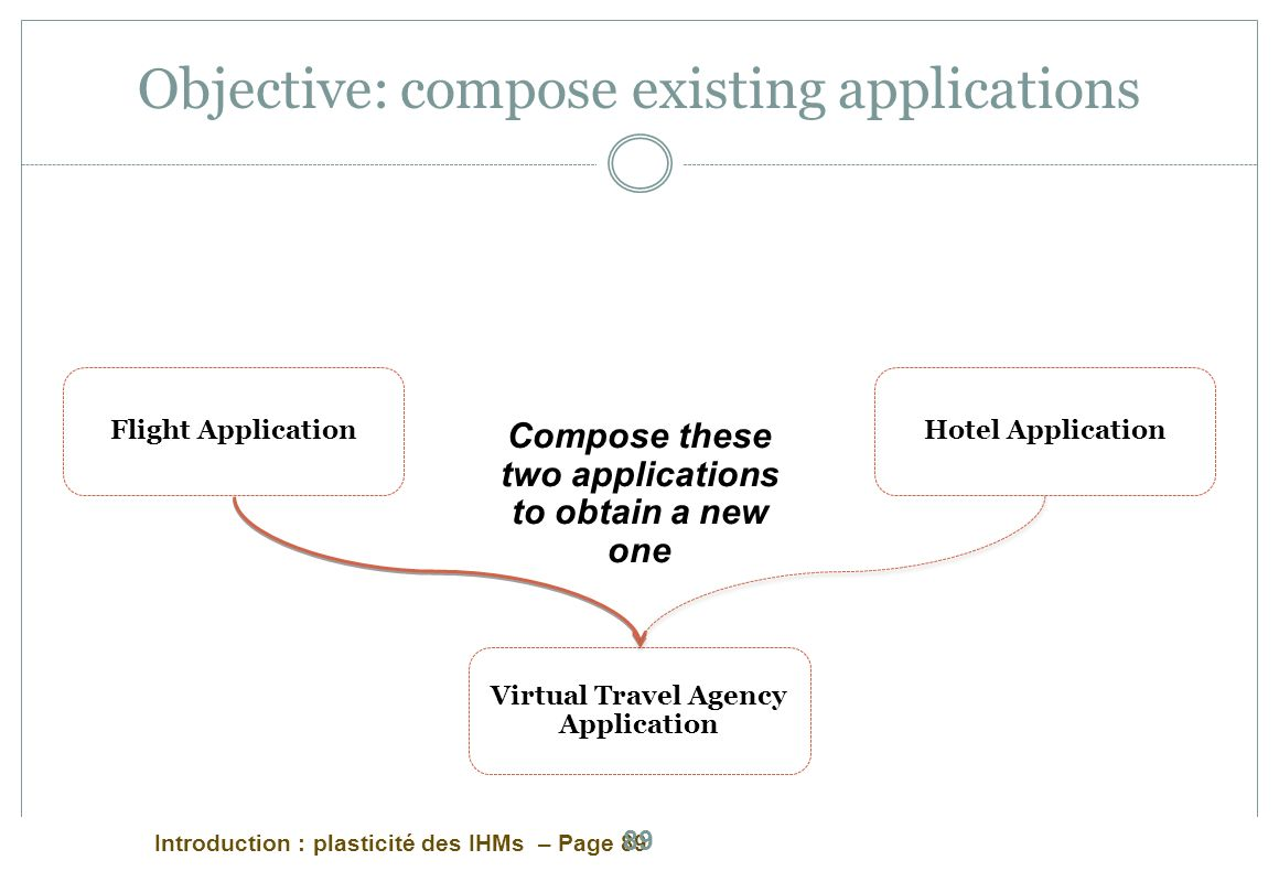 Objective: compose existing applications