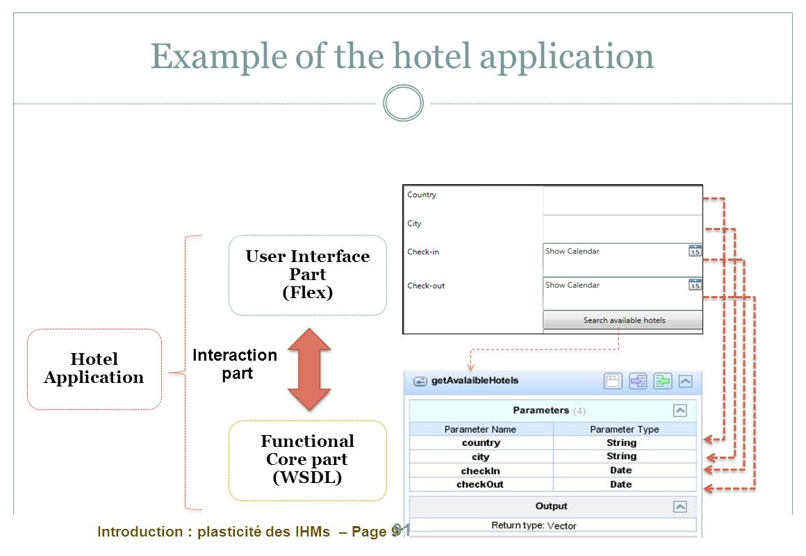 Example of the hotel application