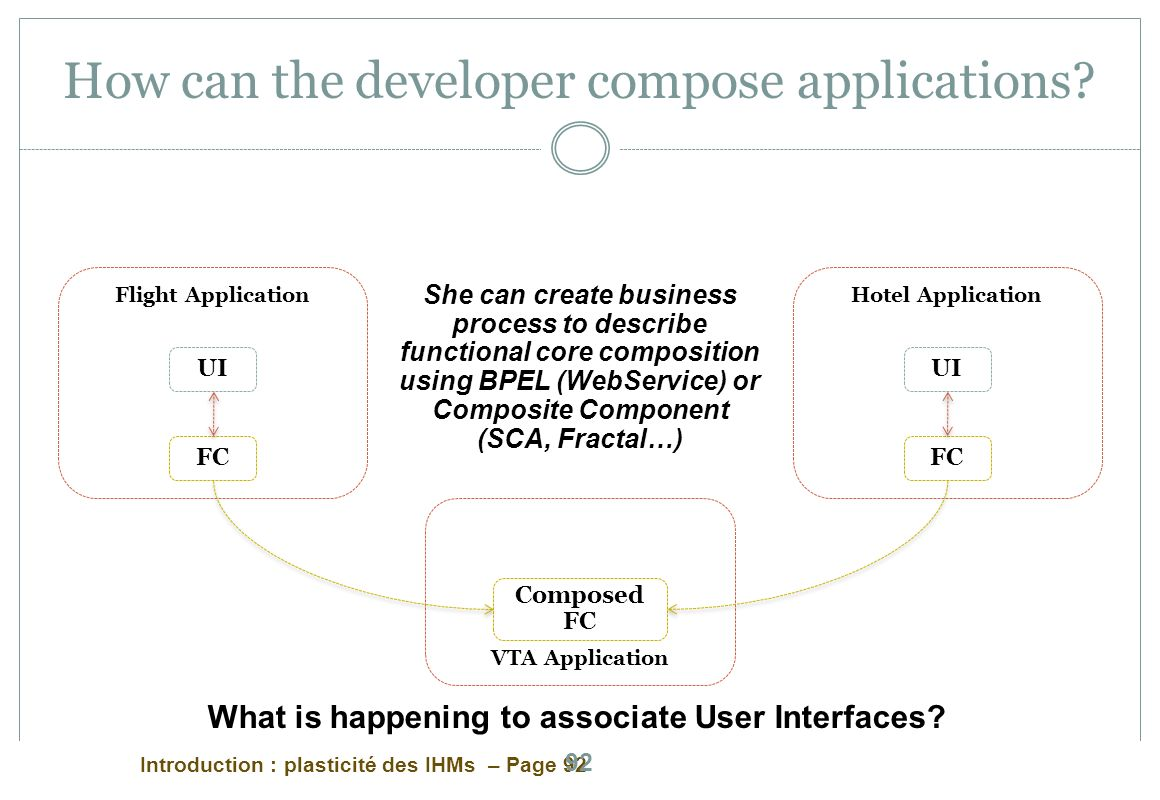 How can the developer compose applications