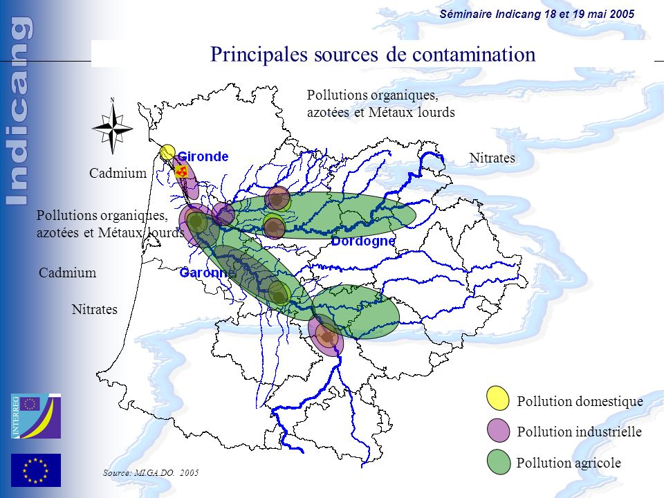 Principales sources de contamination