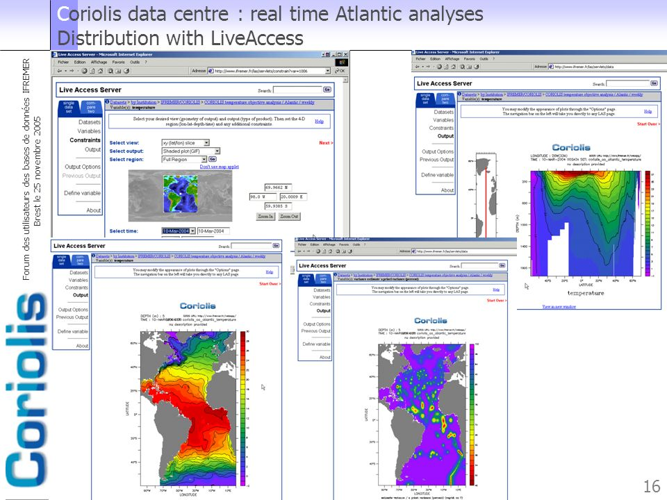 Coriolis data centre : real time Atlantic analyses Distribution with LiveAccess