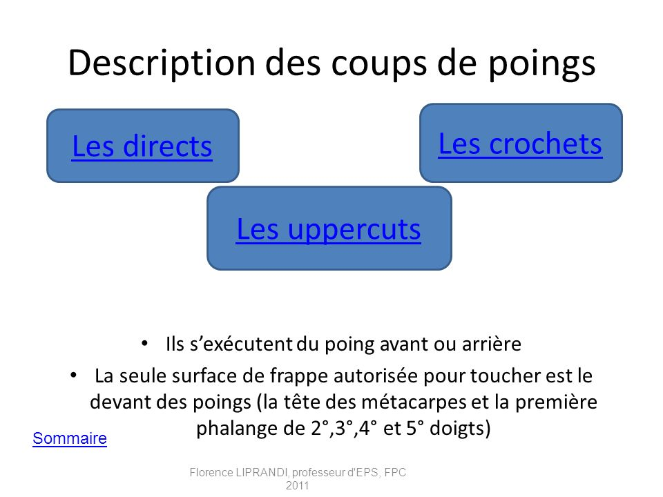Description des coups de poings
