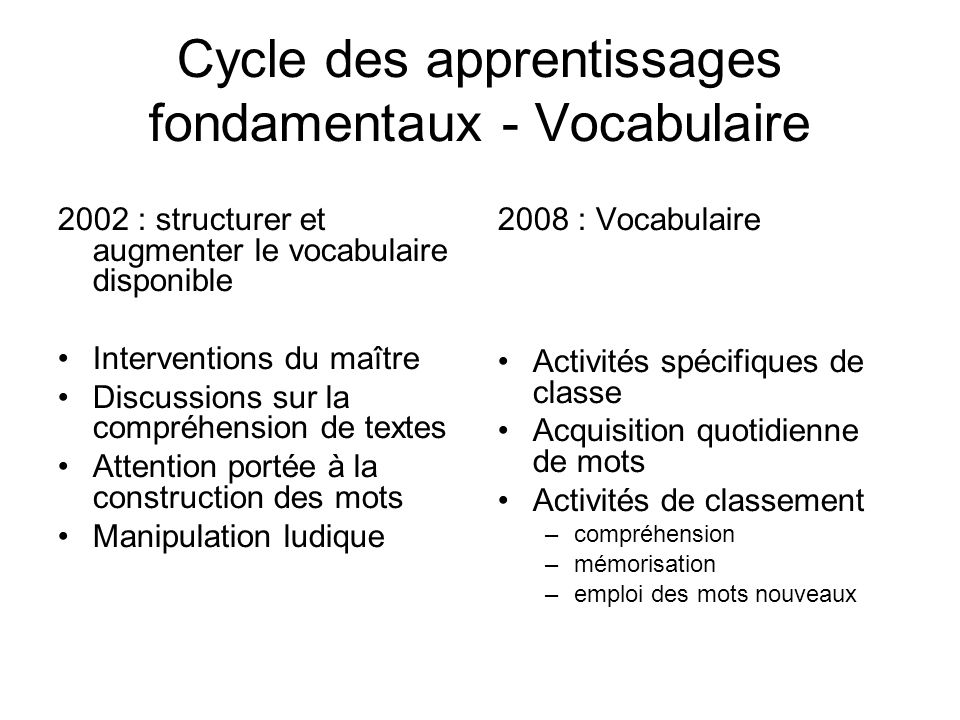 Cycle des apprentissages fondamentaux - Vocabulaire