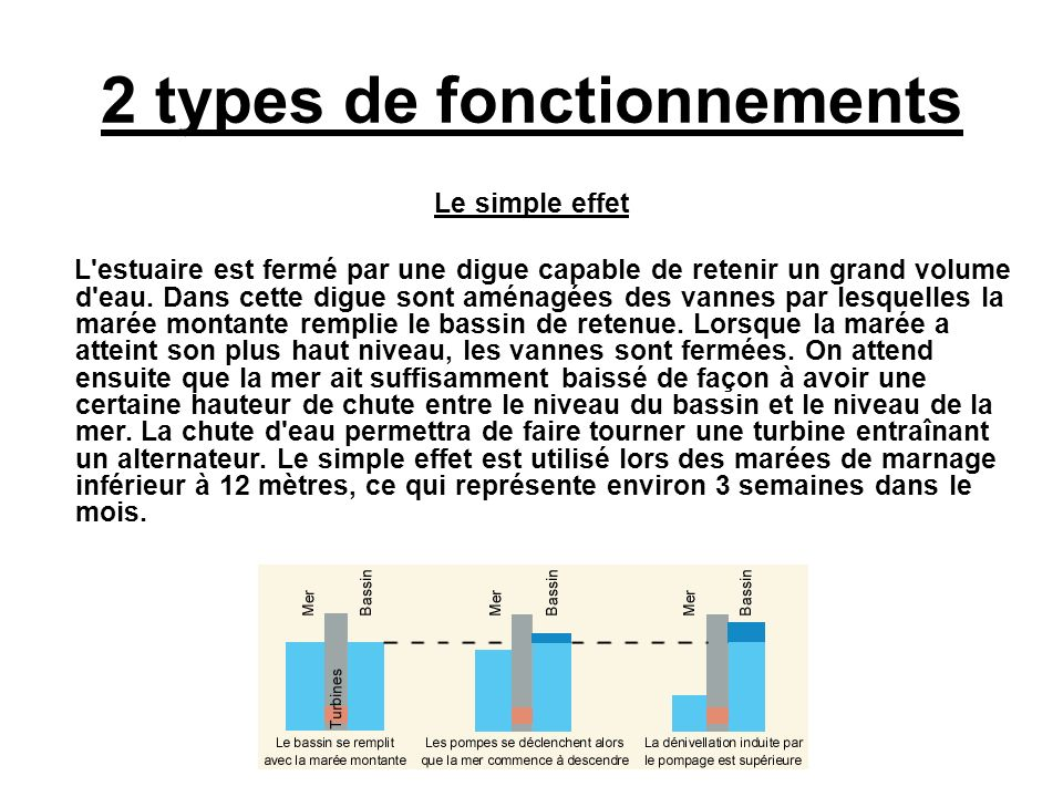 2 types de fonctionnements