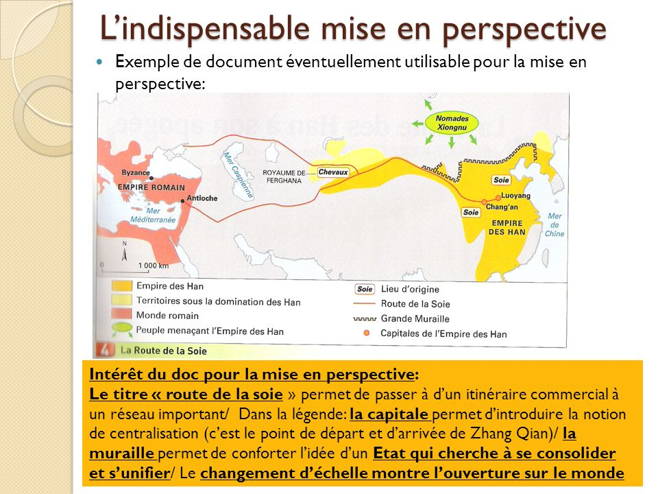L'indispensable mise en perspective