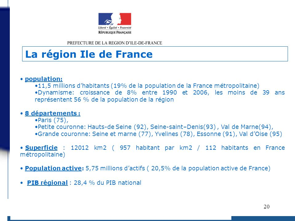 La région Ile de France population: