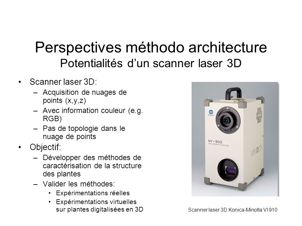 Perspectives méthodo architecture Potentialités d'un scanner laser 3D