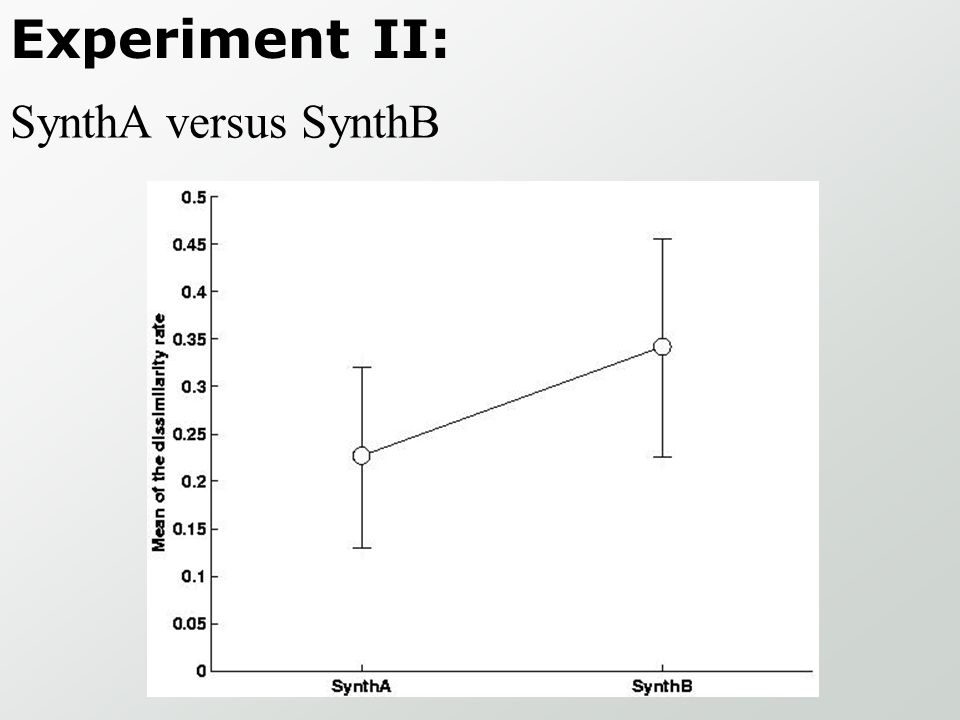 Experiment II: SynthA versus SynthB