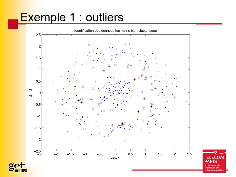 Exemple 1 : outliers