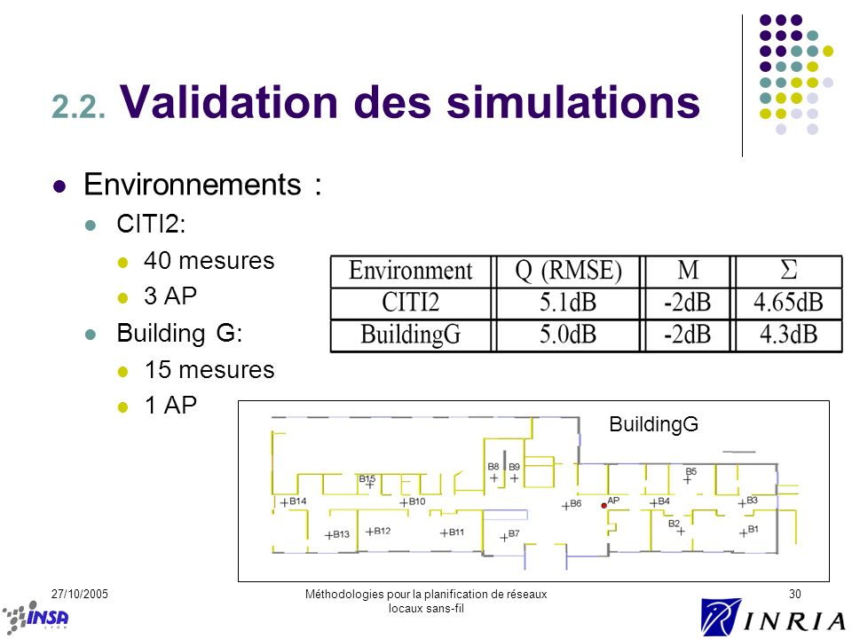 2.2. Validation des simulations