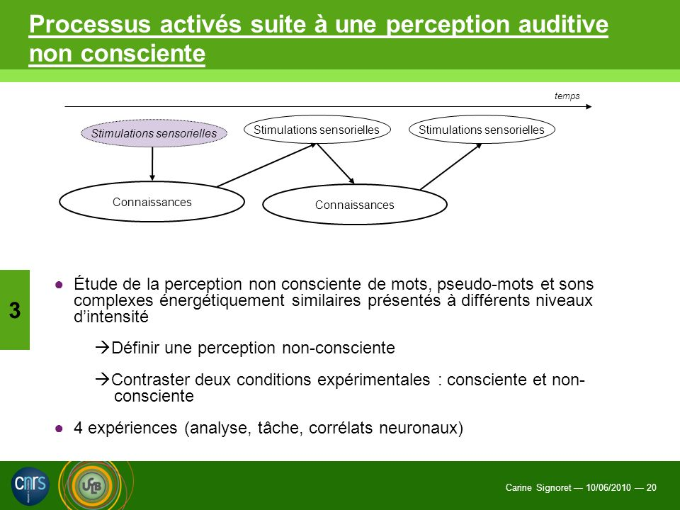 Processus activés suite à une perception auditive non consciente
