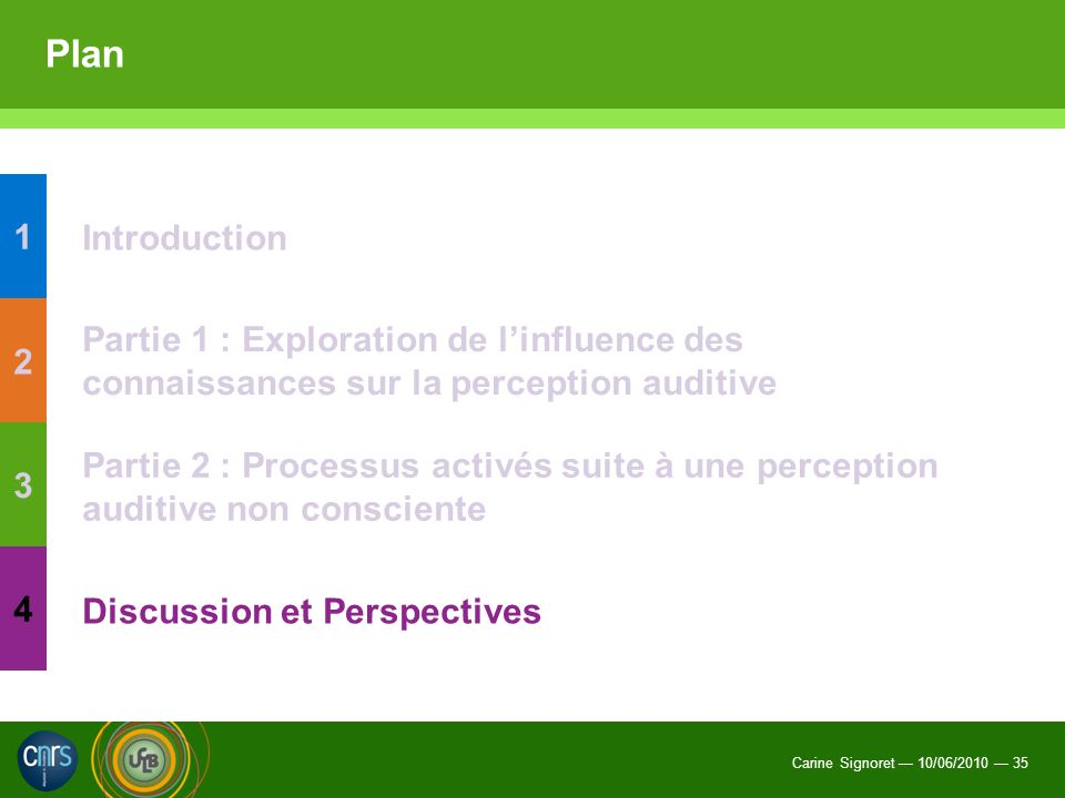 Plan 1. Introduction. Partie 1 : Exploration de l'influence des connaissances sur la perception auditive.