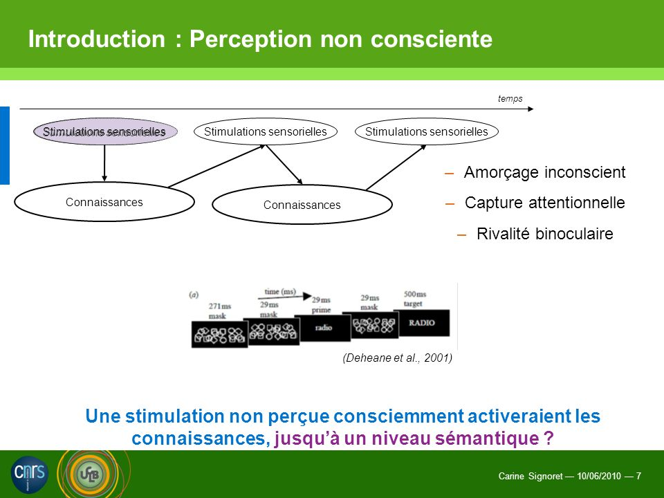 Introduction : Perception non consciente