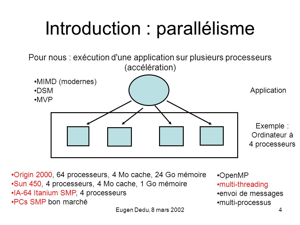 Introduction : parallélisme