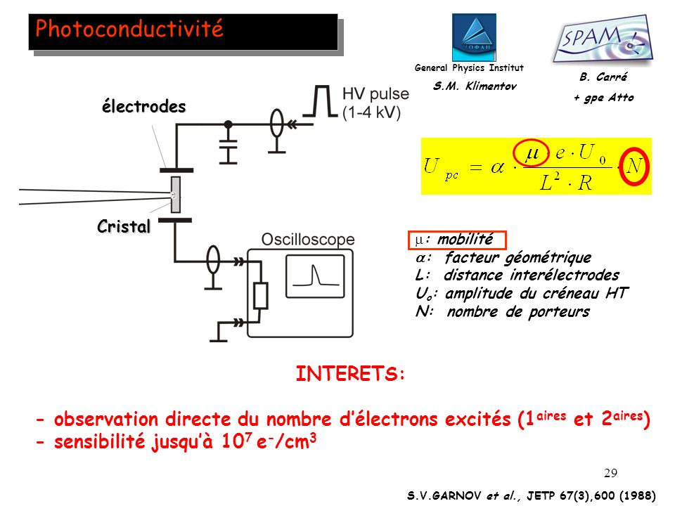 Photoconductivité INTERETS: