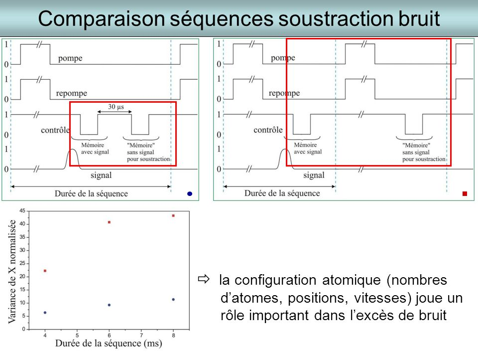 Comparaison séquences soustraction bruit