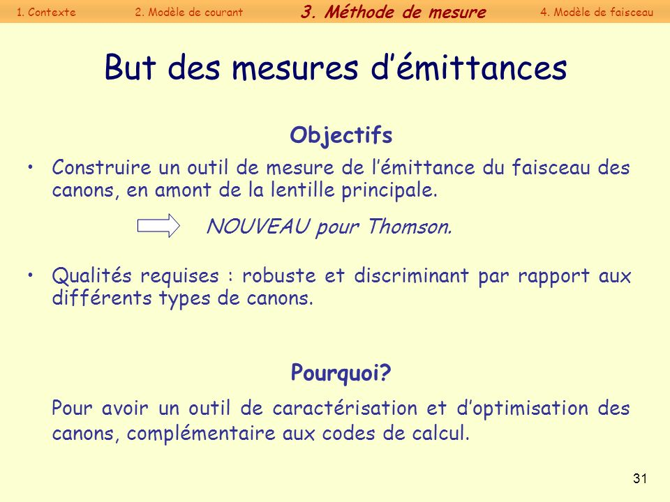 But des mesures d'émittances