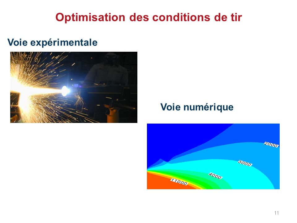 Optimisation des conditions de tir