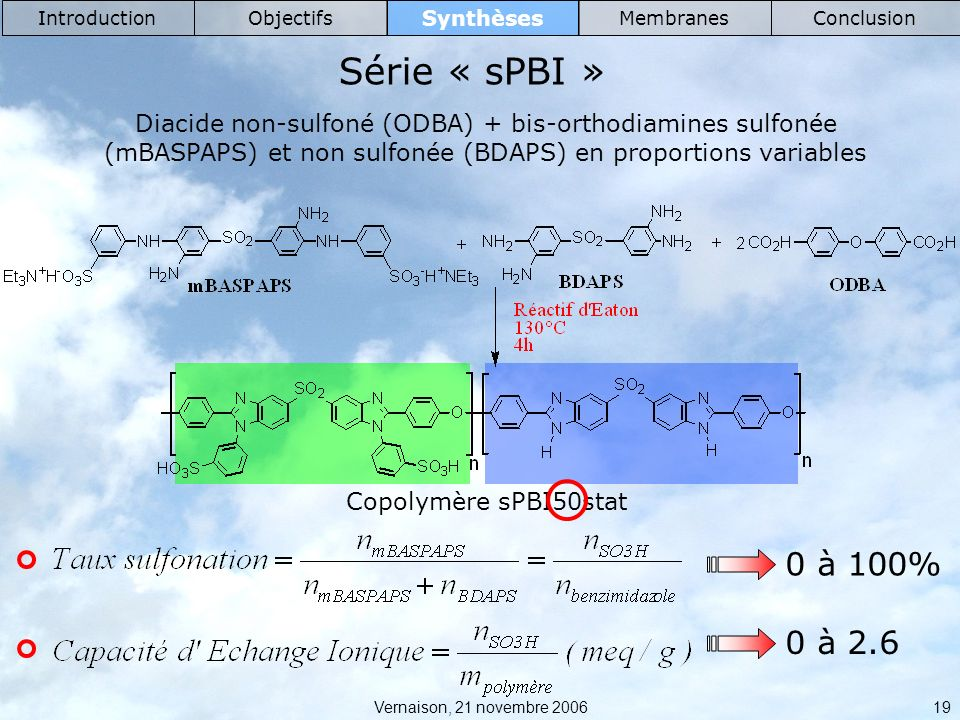 Introduction Objectifs. Synthèses. Membranes. Conclusion. Série « sPBI »
