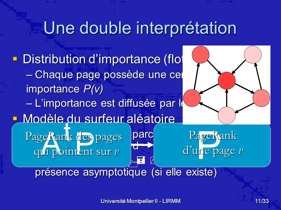 Une double interprétation