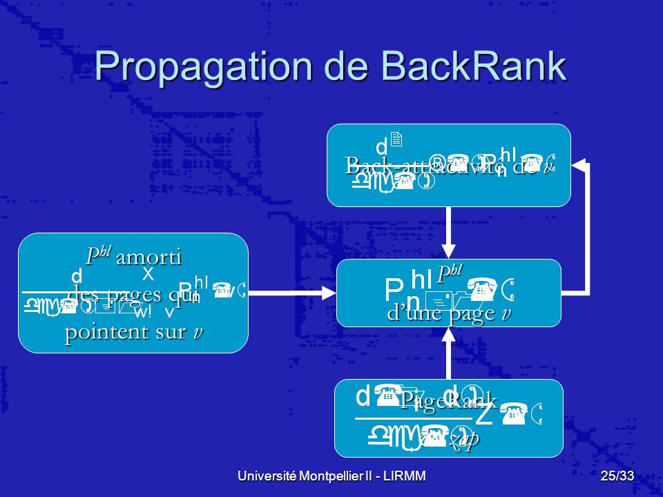 Propagation de BackRank