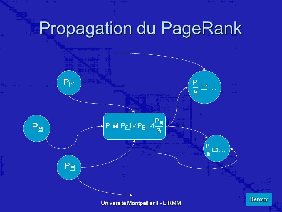 Propagation du PageRank