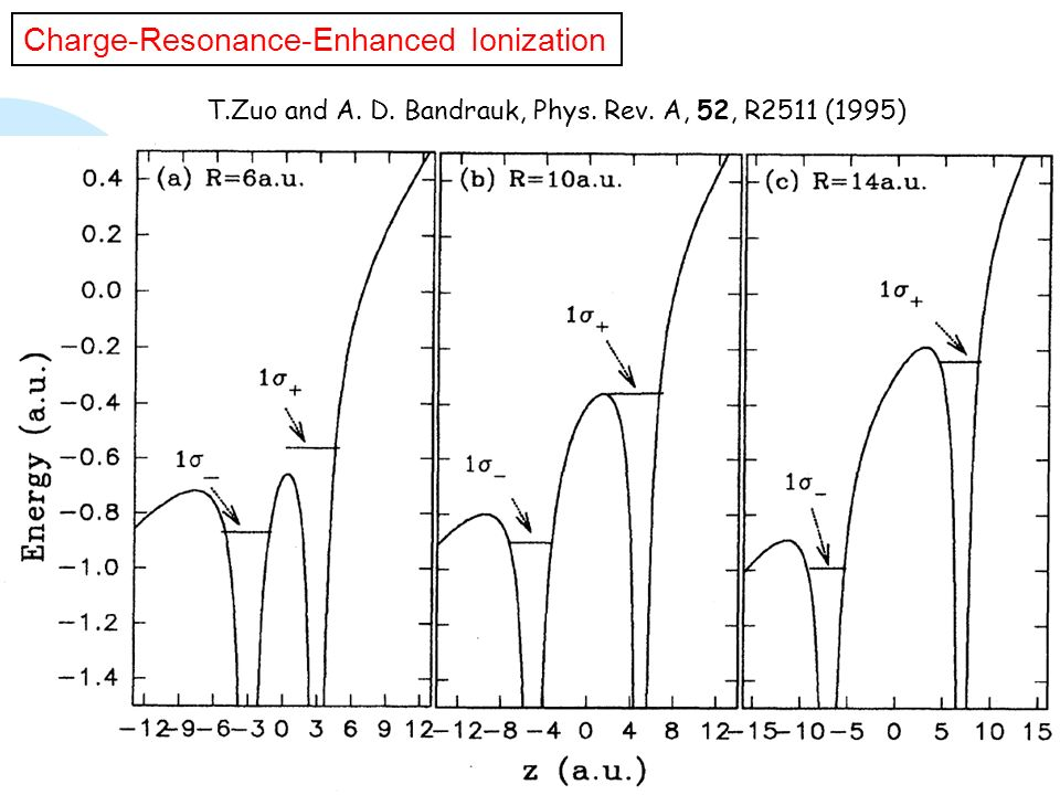 T.Zuo and A. D. Bandrauk, Phys. Rev. A, 52, R2511 (1995)