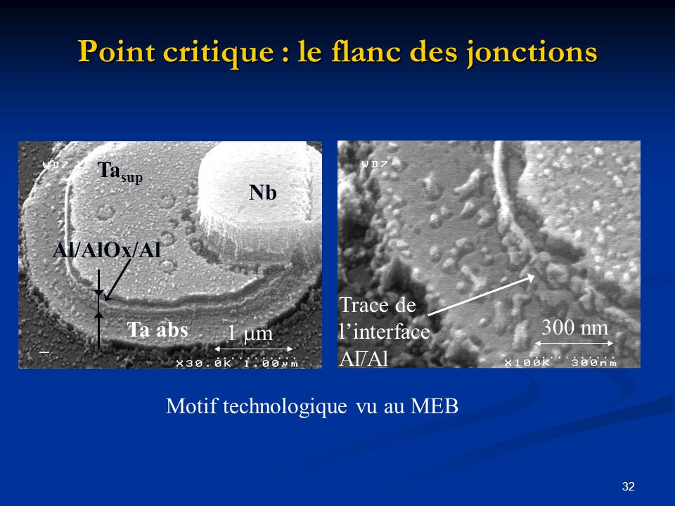 Point critique : le flanc des jonctions