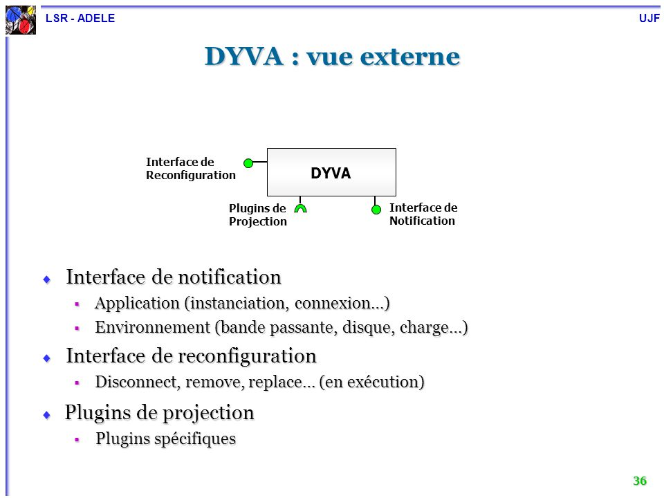 DYVA : vue externe Interface de notification
