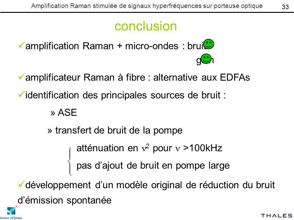 conclusion amplification Raman + micro-ondes : bruit gain