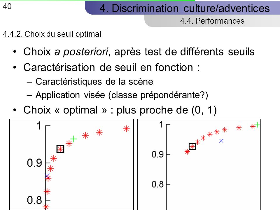4. Discrimination culture/adventices