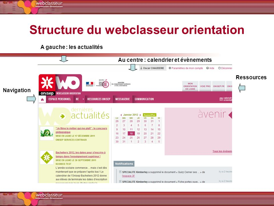 Structure du webclasseur orientation