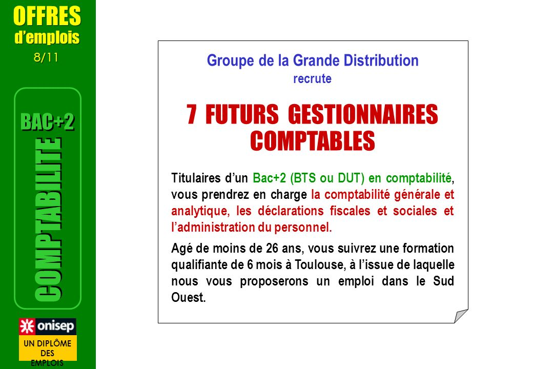 Groupe de la Grande Distribution