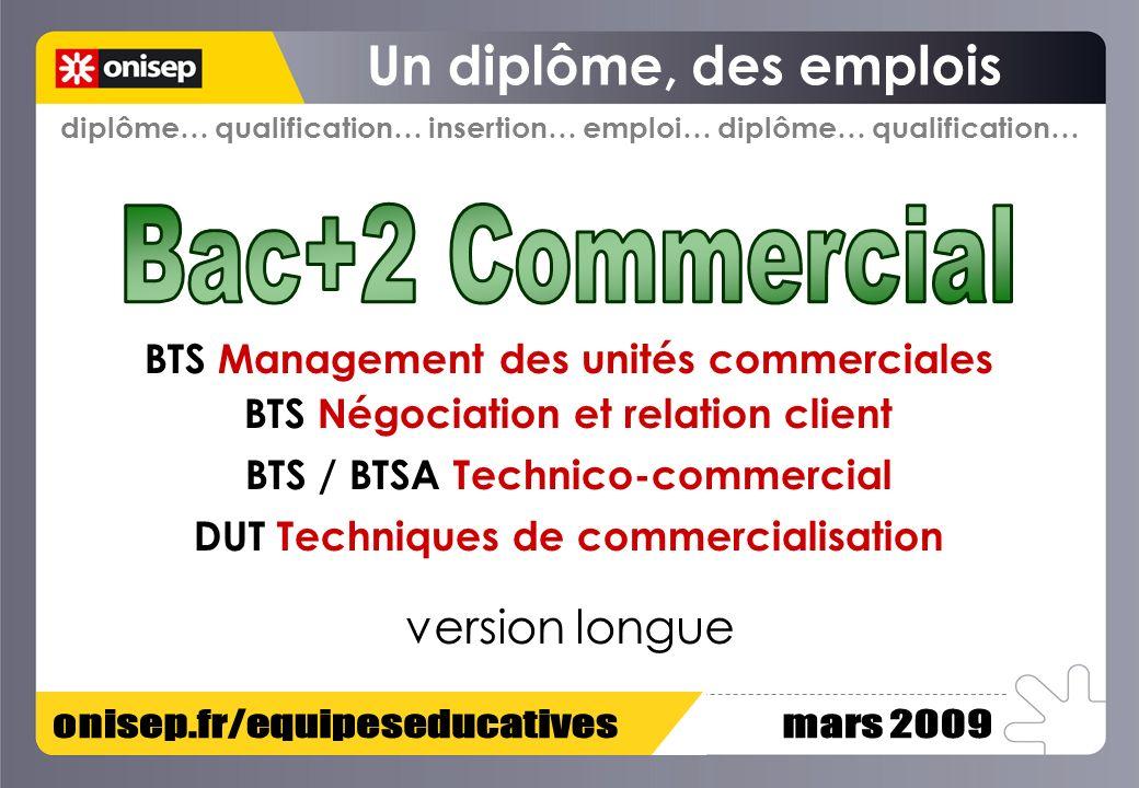 7d37edddd61 onisep.fr equipeseducatives mars ppt video online télécharger