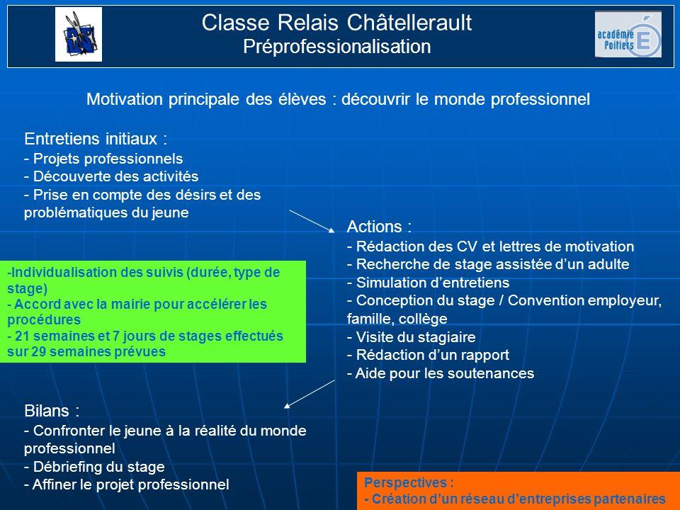 classe relais de ch u00e2tellerault