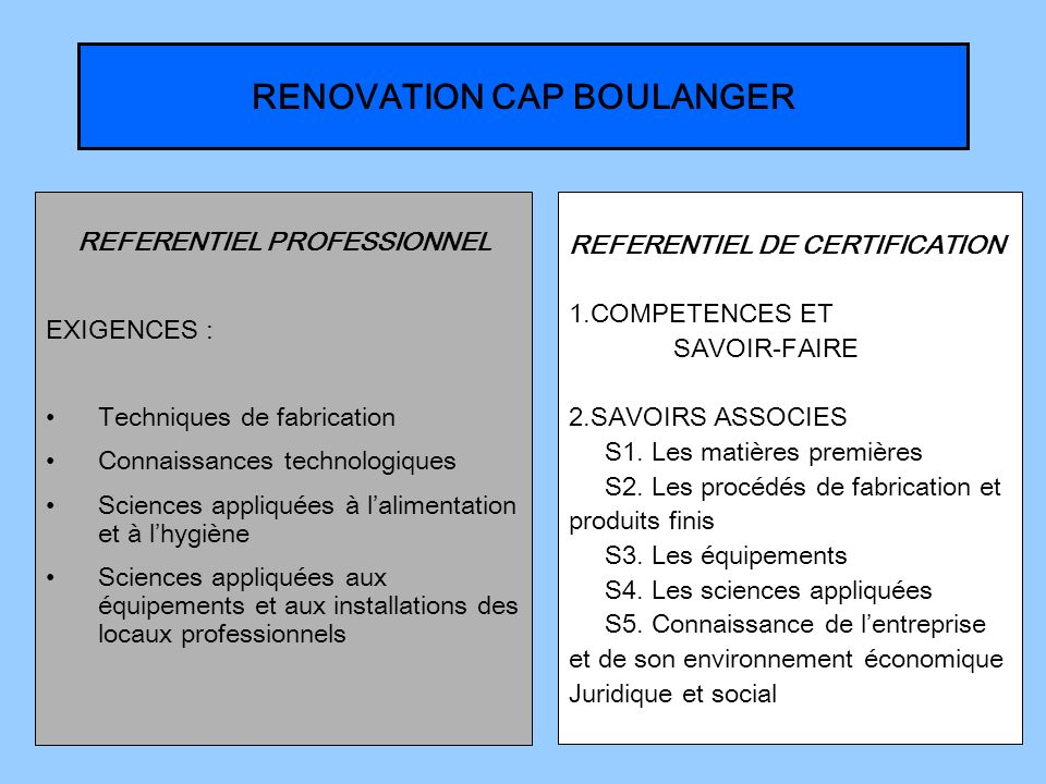 RENOVATION CAP BOULANGER