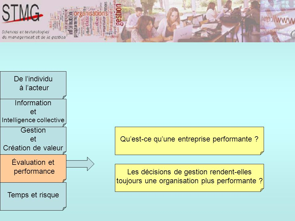 Évaluation et performance