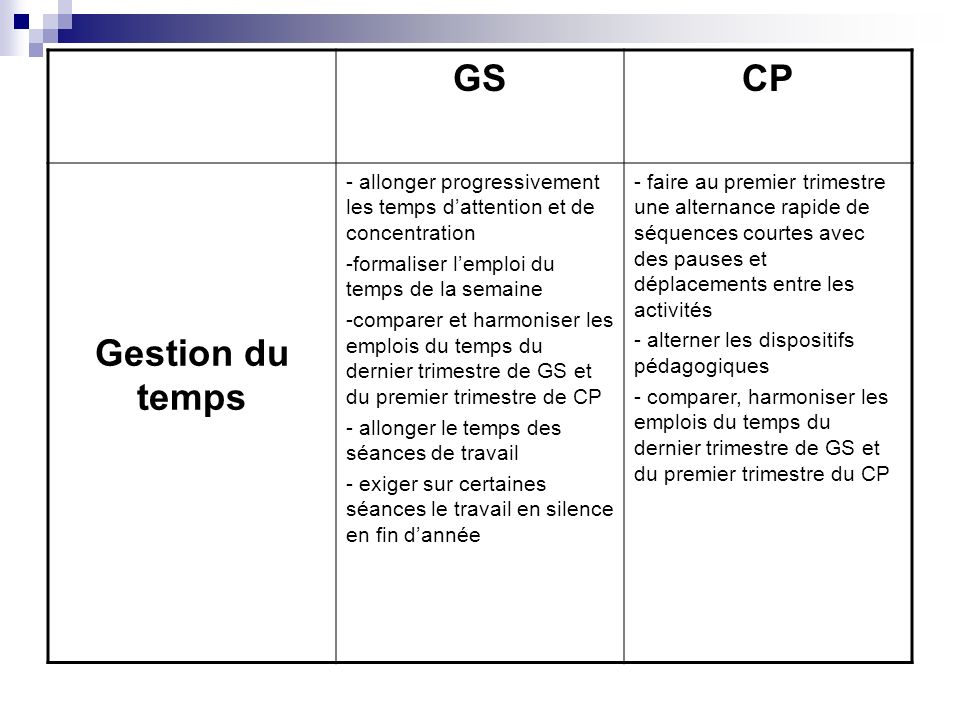 GS CP. Gestion du temps. - allonger progressivement les temps d'attention et de concentration. -formaliser l'emploi du temps de la semaine.