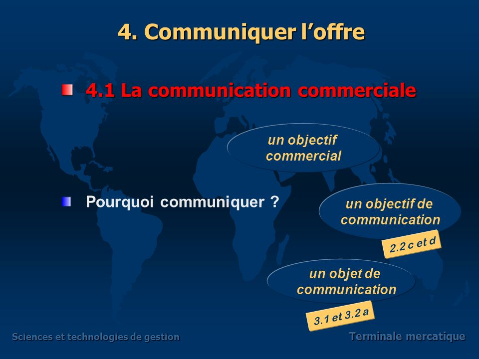 4.1 La communication commerciale
