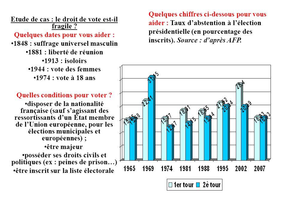 chiffres élections présidentielles 2007