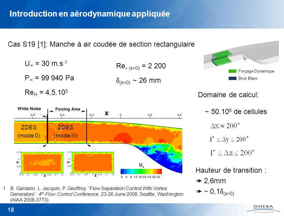 Introduction en aérodynamique appliquée