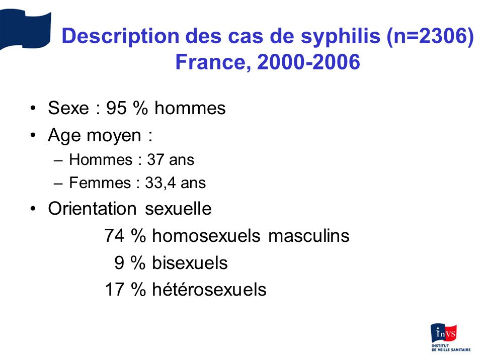 Description des cas de syphilis (n=2306) France,