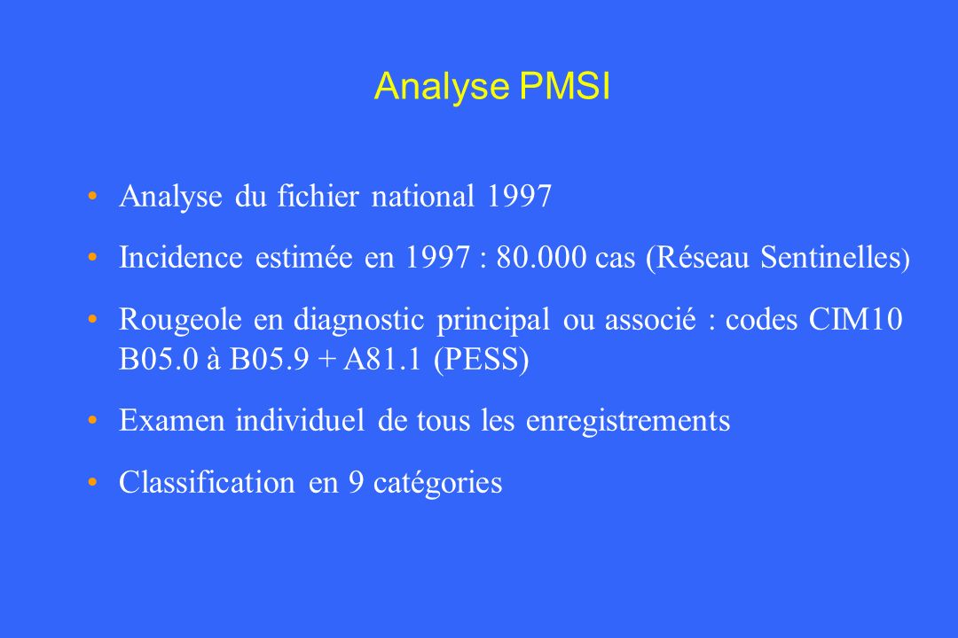 Analyse PMSI Analyse du fichier national 1997