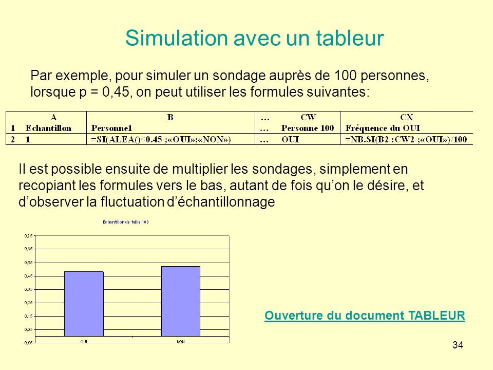 Ouverture du document TABLEUR