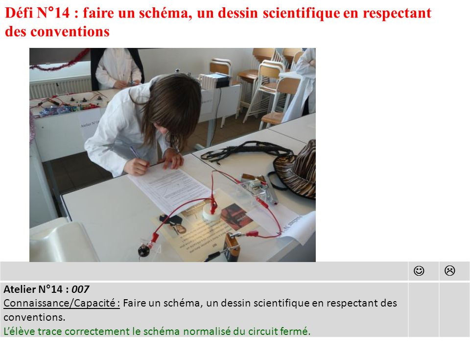 Défi N°14 : faire un schéma, un dessin scientifique en respectant des conventions