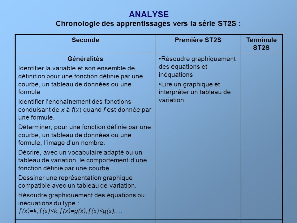 ANALYSE Chronologie des apprentissages vers la série ST2S : Seconde