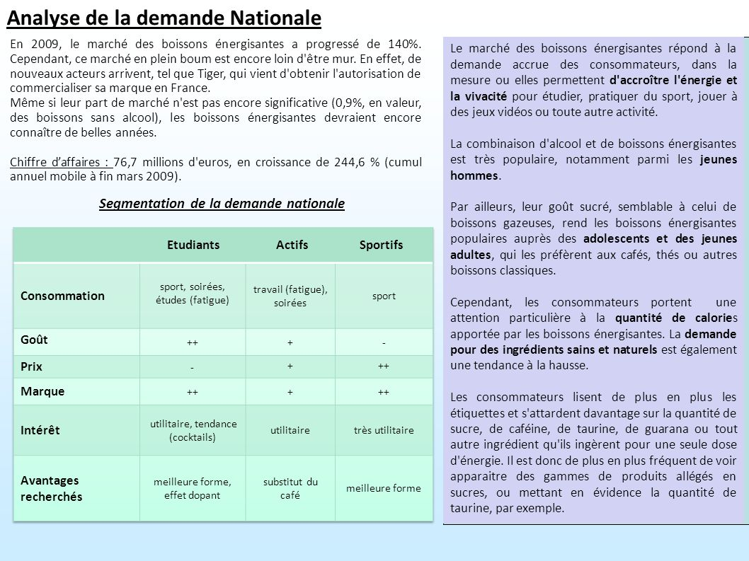 Segmentation de la demande nationale
